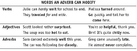 Modified Adjectives And Adverbs by 9 Best Adverbs Images On Adverbs