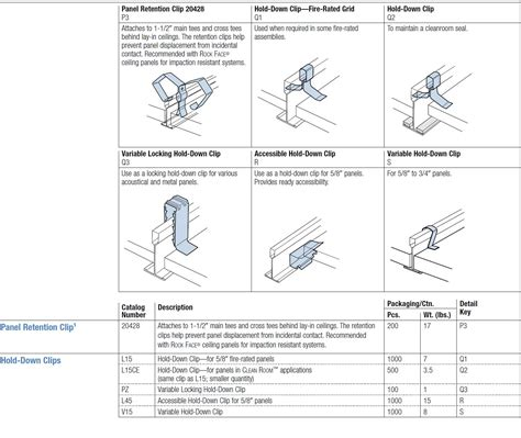 Usg Ceiling Grid Data Sheet by Ceiling Grid Accessories Ilion Lumber Company
