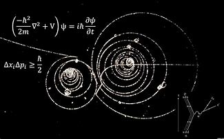 Image result for images quantum physics