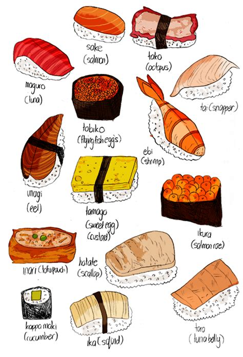 different types of cuisine types of sushi 2 japanese food