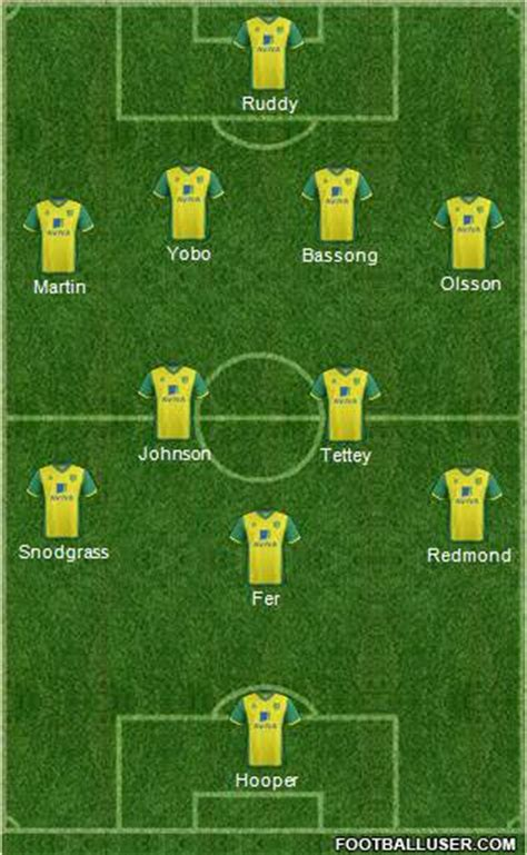 Norwich vs Tottenham Preview, Team News, Likely Line-Ups ...