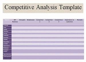 Competitive Analysis Template madinbelgrade