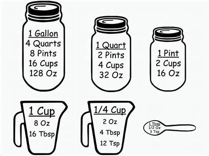 Svg Measurement Kitchen Conversions Chart Cricut Mason