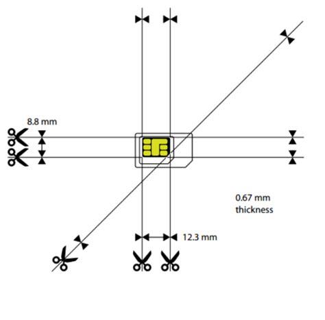 Micro Sim To Nano Sim Template How To Convert Sim Card Into Nano Sim Card