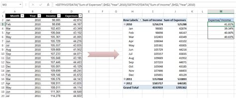 Table Within A Table by How To Reference Pivottable Data In Excel Formula With