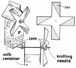 Make Toy Windmills From Milk Containers Craft Idea For Kids - Kids Crafts  U0026 Activities
