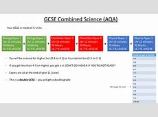 AQA NEW GCSE COMBINED SCIENCE TRILOGY MINDMAPS AND