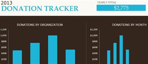 donation tracker  tax deduction excel  template