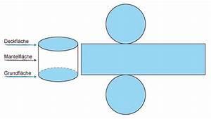 Volumen Zylinder Berechnen Liter : grips mathe 22 was ist ein zylinder grips mathe ~ Themetempest.com Abrechnung