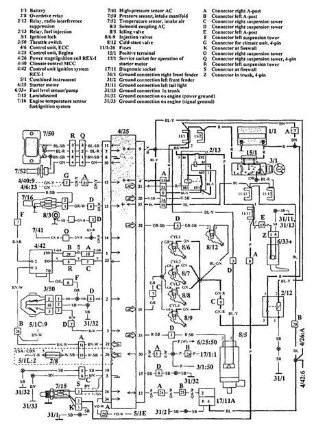Volvo Wiring Diagrams Fuel Controls