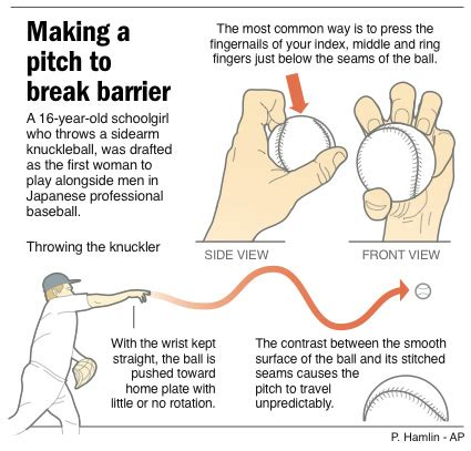 break barrier pitch  image    seams