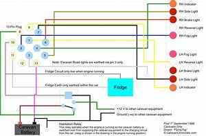 Caravan Habitation Relay Wiring Diagram