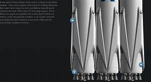 SpaceX Raptor Rocket Engine - Pics about space