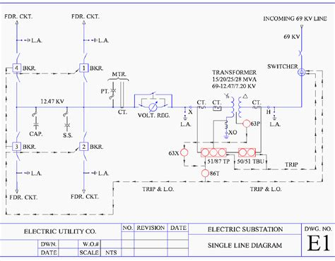 Single Line Diagram by Understanding Substation Single Line Diagrams And Iec