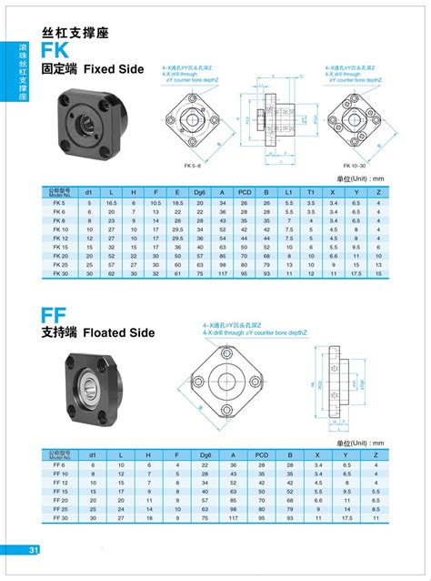 fk ff set ball screw support salecncnet