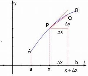 Bogenlänge Einer Kurve Berechnen : matroids matheplanet ~ Themetempest.com Abrechnung