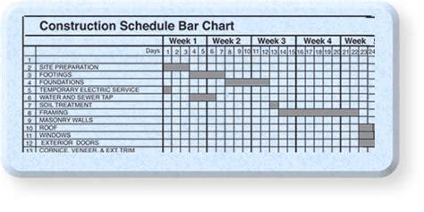 building renovation project plan template renovation work schedule template schedule template free