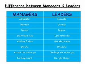 Leadership Styles Pictures to Pin on Pinterest - PinsDaddy