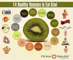 A Kiwi Juice That Reduces The Risk Of Blood Clot And Stroke