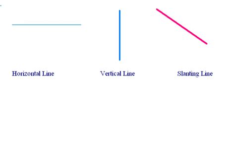 What Are The Difference Between Horizontal Line Vertical