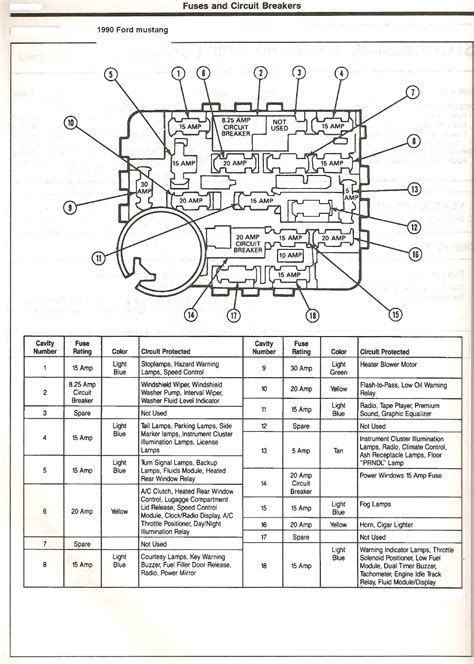 carfusebox instrument panel fuse box diagram