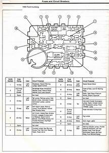 Carfusebox  Instrument Panel Fuse Box Diagram For 1990