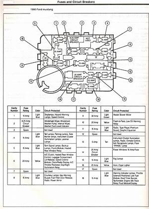 Firebird Fuse Box Diagram 25621 Netsonda Es