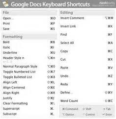 dashboard numbers are sophisticated spreadsheets for mac With google documents shortcuts