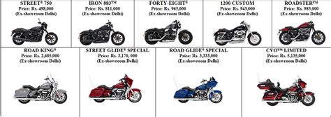Harley-Davidson® India announces price increase - Auto ...
