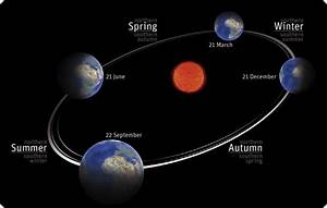 How well do you know the solar system? – Juzzly