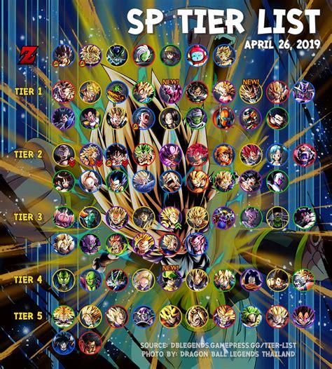 sp tier list based  gamepress april