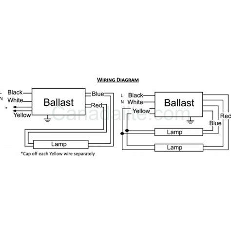 ultrasave pr286347 2 l f72t8 ho electronic fluorescent ballast 347v rapid start 0