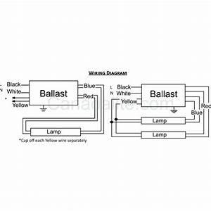 Ultrasave Pr286347 - 2- Lamp - F72t8  Ho - Electronic Fluorescent Ballast 347v - Rapid Start