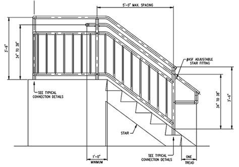 Ibc Handrail, International Building Code Handrail