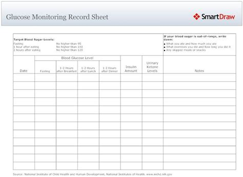 diabetic glucose monitoring record sheet