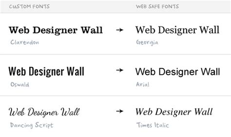 Top 5 Typography Mistakes Every Web Designer Should Avoid