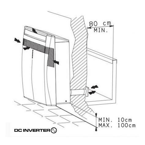 console monobloc reve 301 i r 233 versible climatisation