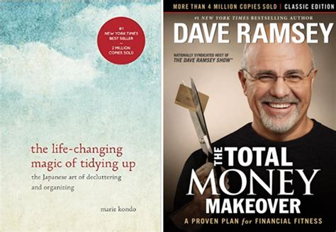 Dave Ramsey Total Money Makeover Pdf Free  Pricing Options On Bond Futures