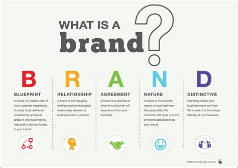 How To Build A Brand With Character How Design  Autos Post