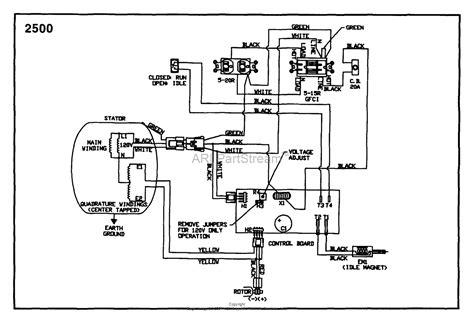 Homelite Wiring Diagram by Homelite Lri2500 Generator Ut 03777 Parts Diagram For