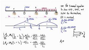 3 Moment Equation Example  1  Part 1  3