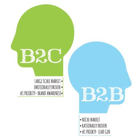 b2b marketing 15 major differences between b2c vs b2b marketing