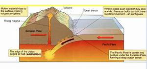 29 Diagram Of Plate Boundary