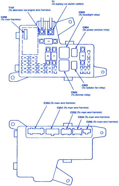Honda Accord Engine Fuse Box Block Circuit Breaker