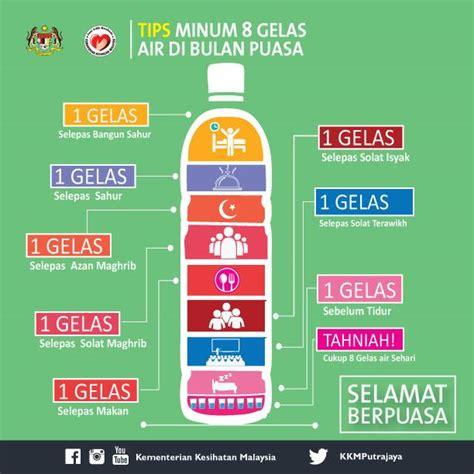 Tips Menjaga Kandungan 3 Bulan Sharing Is Caring Cara Cukupkan Minum 8 Gelas Air Kosong