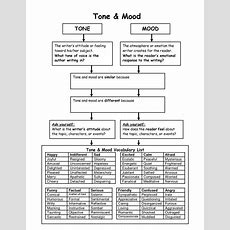 Range Of Emotions Chart List  Tone And Mood Vocabulary Chart  Wfc Eng Literary Devices