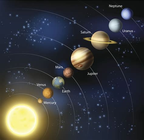 How Was The Solar System Formed? A Beginner's Guide