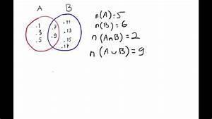 Himpunan Dan Diagram Venn - Matematika Part 1
