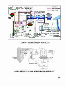 Design Of Superheater For 210 Mw Thermal Powerplant Final
