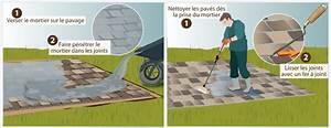 Pose De Pavé Sur Mortier : poser des pav s sur dalle de b ton ~ Dode.kayakingforconservation.com Idées de Décoration